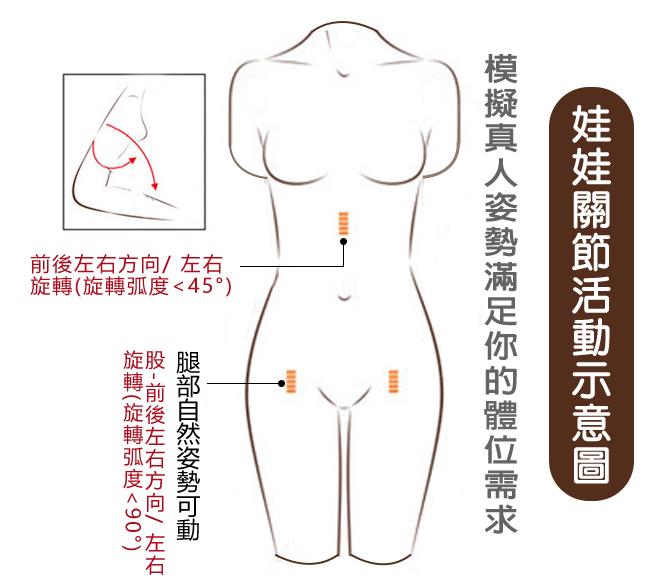 Melina 美蓮娜 ‧ 真實身體+骨骼系統 3D仿真構造雙穴美體自慰器﹝身體任彎.腳任開﹞7.5kg